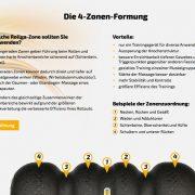 Rollga Printdesign